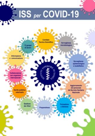 Emergenza sanitaria COVID-19 Come smaltire i rifiuti domestici